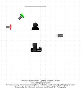 lighting-diagram-1443197288
